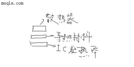 电子产品内部散热结构(如图)