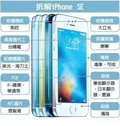苹果iphonese手机各部件供应商