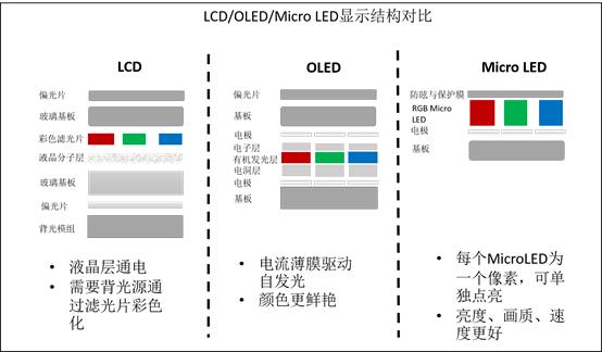 手机全面屏热潮:OLED市场出货量快速提升